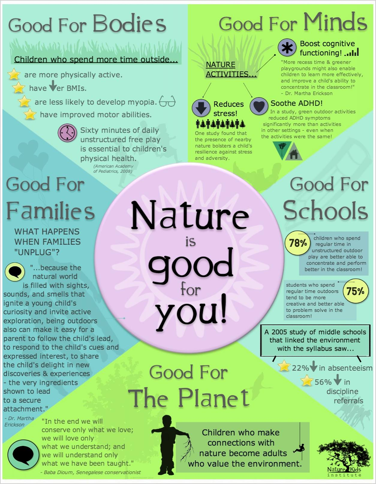 benefits of nature Webmd discusses the health benefits nature offers and how doctors are now prescribing ecotherapy to patients with a variety of conditions -- or just for general wellness.