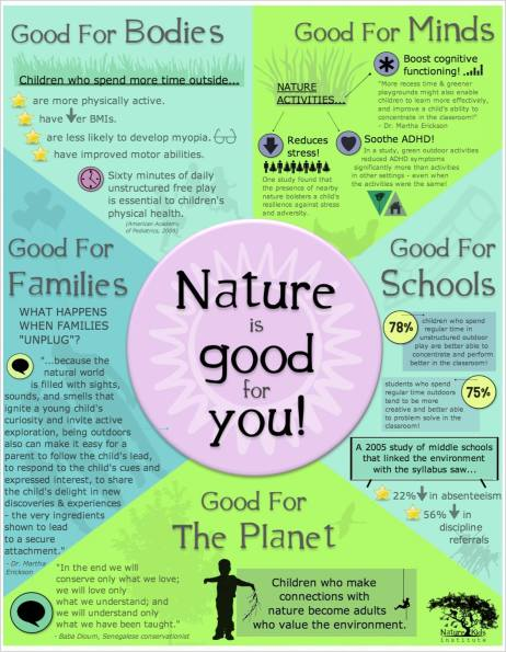 Nature is Good for You